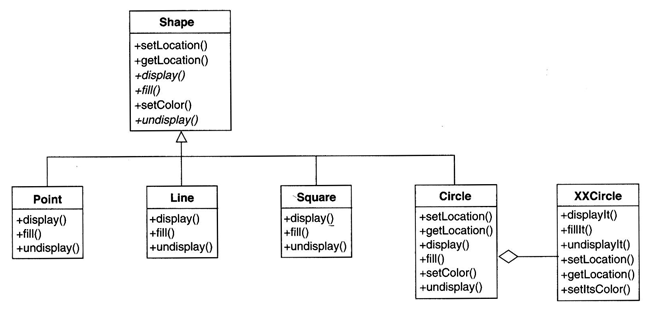 Se the design workflow encapsulation of types derived classes that might vary or private nested classes ccuart Choice Image